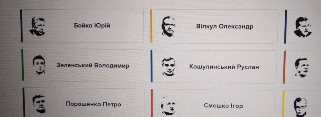 З'явився тест, який допоможе визначитися із кандидатом у президенти