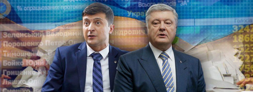 «Весь антирейтинг Порошенка перетворився у рейтинг кандидата Зеленського», – політолог