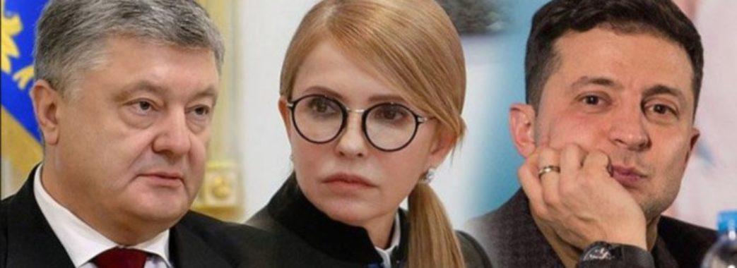 Тимошенко у другий тур не проходить: ЦВК опрацювала 97.78% протоколів