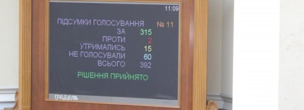 """Постанови про інавгурацію Зеленського: як голосували """"львівські"""" нардепи?"""