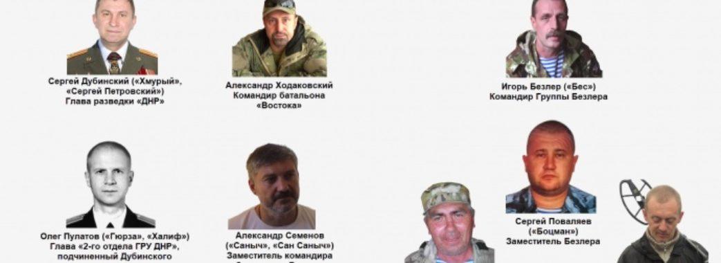 Міжнародні слідчі назвали підозрюваних у збитті лайнера МН17 на Донбасі