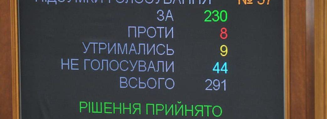 Парламент підтримав Виборчий кодекс: як голосували «львівські» нардепи?