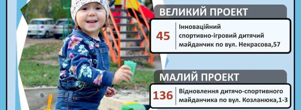 У Львові хочуть звести нестандартний дитячий майданчик