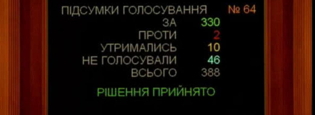 Рада підтримала пропозиції Зеленського до Виборчого кодексу
