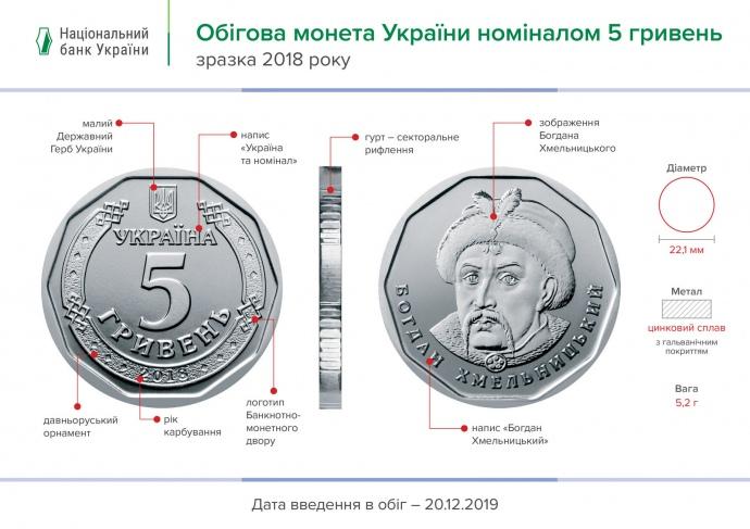 c51cb30-5griven-moneta