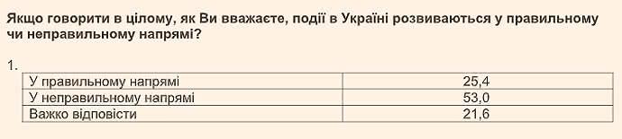3fa9fc5-ukraina-razumkov