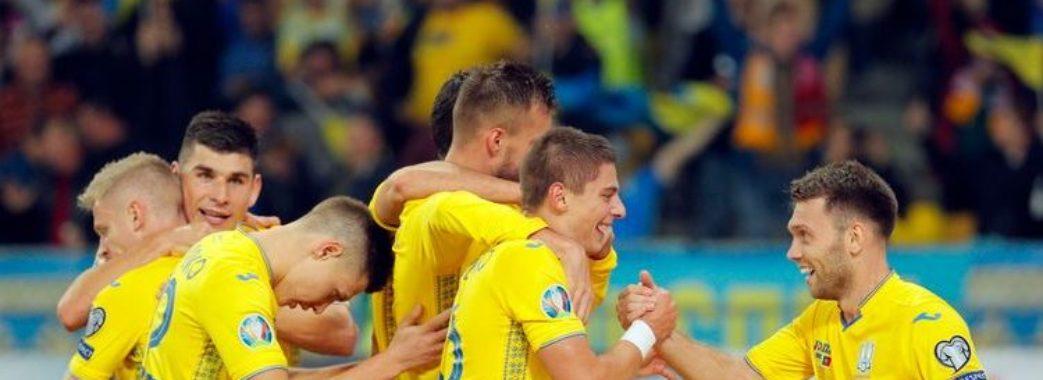 Збірна України проведе матч у Львові напередодні Євро-2020