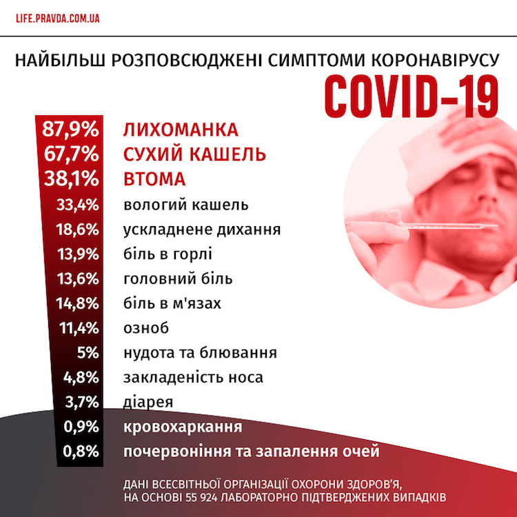 a04bc85-jpg-symptoms-covid1-3