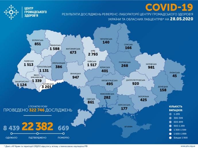 e7a6ad3-covid-ukraine