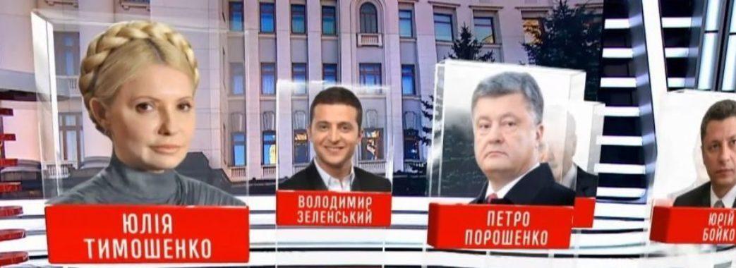Новий рейтинг президентів: українці сказали, кого хочуть бачити на цій посаді