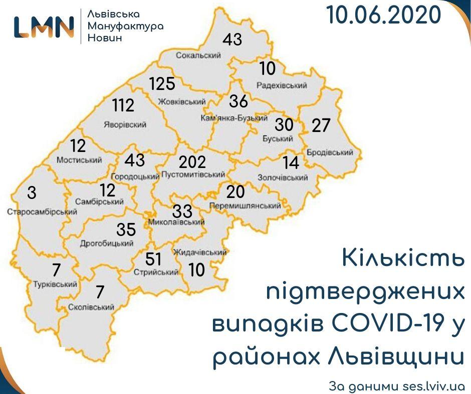 kilkist-infikovanyh-na-covid-19-u-rajonah-lvivshhyny
