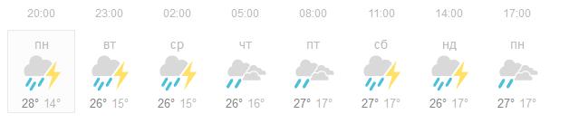 screenshot_2020-06-08-pogoda-na-lvivshhyni-na-tyzhden-poshuk-google