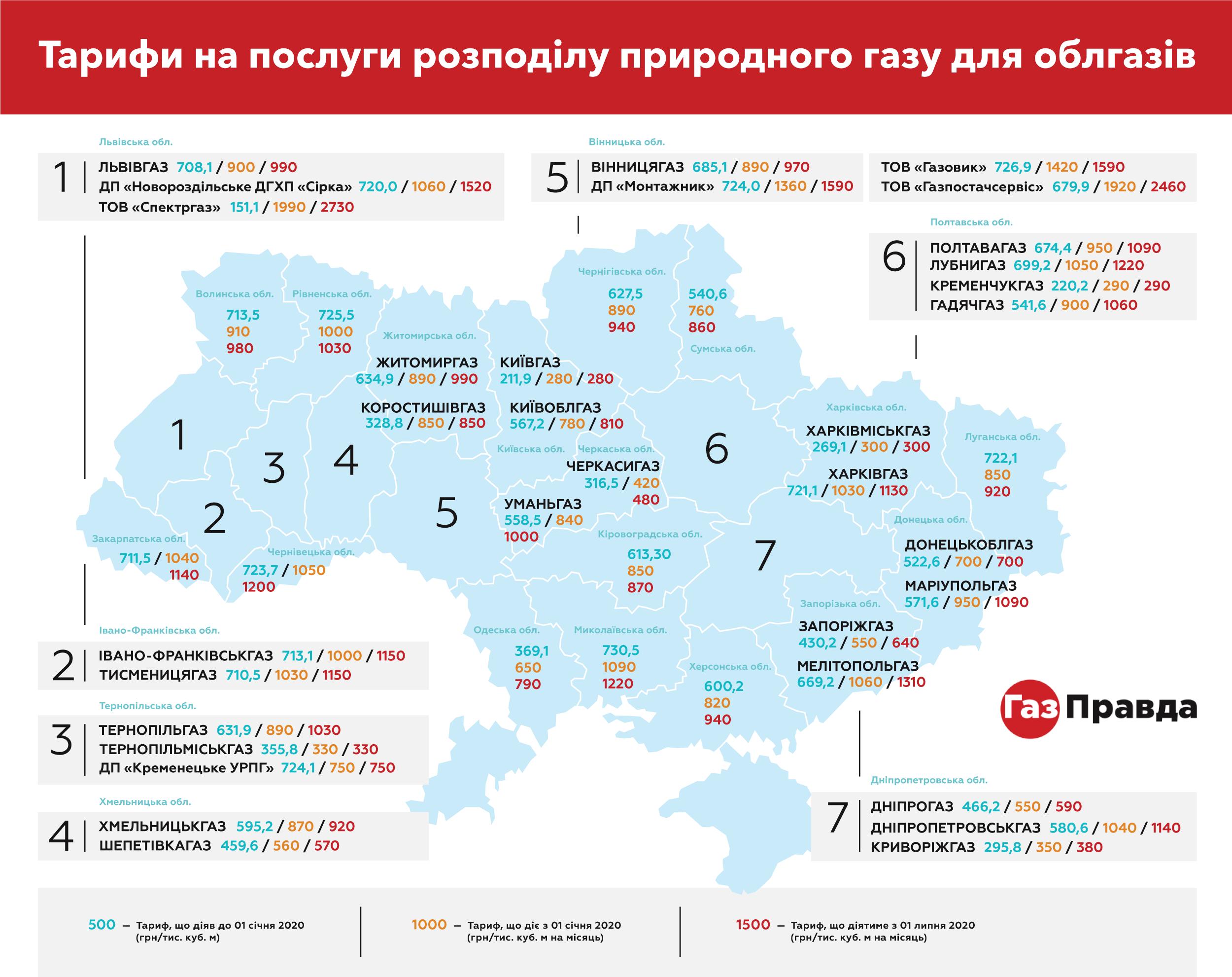 taryfy_gas_2