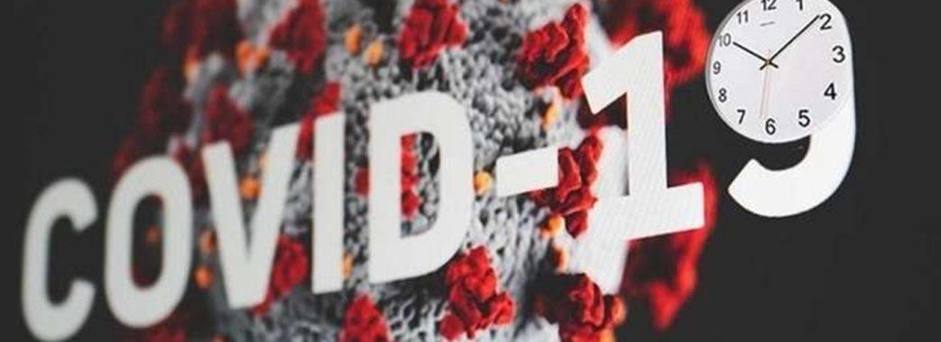 За добу майже 400 жителів Львівщини захворіли на COVID-19: статистика по районах