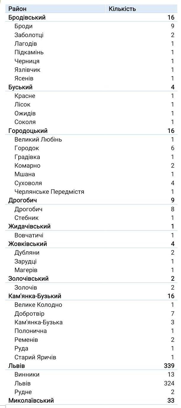 screenshot_2020_12_17_22_34_43_451_cn-wps-moffice_eng_1608237326_720x1520_1_0