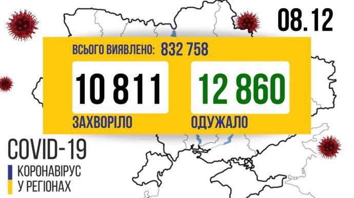 f1b4cc5-covid-ukraine