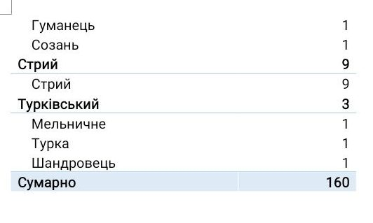 screenshot_2021_01_10_22_10_00_952_cn-wps-moffice_eng_1610309463_720x1520_1_0_nw