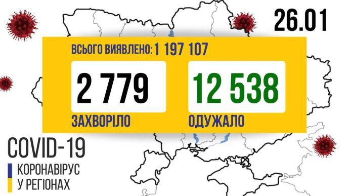f6ef081-covid-ukraine