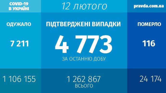 547659e-covid-ukraine