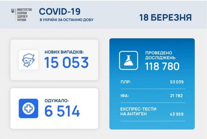 ab69de1-covid