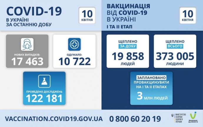 6b31abf-covid10-04