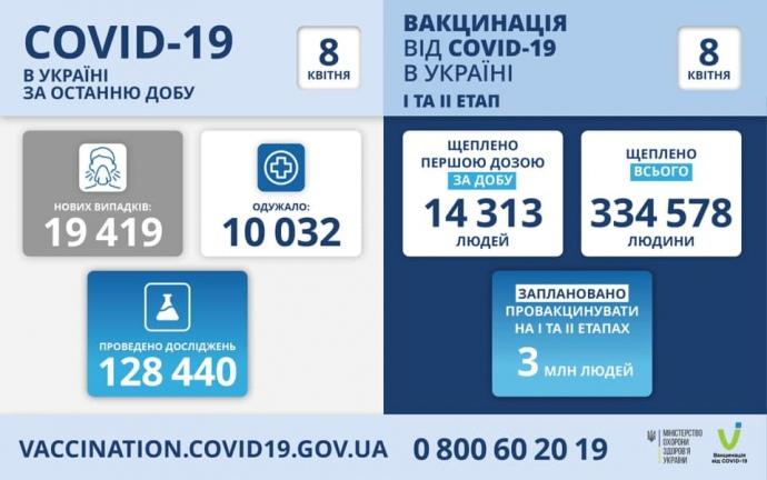6fc3a28-covid-vaccination