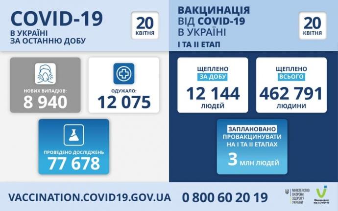 7bebf3b-covid-vaccination