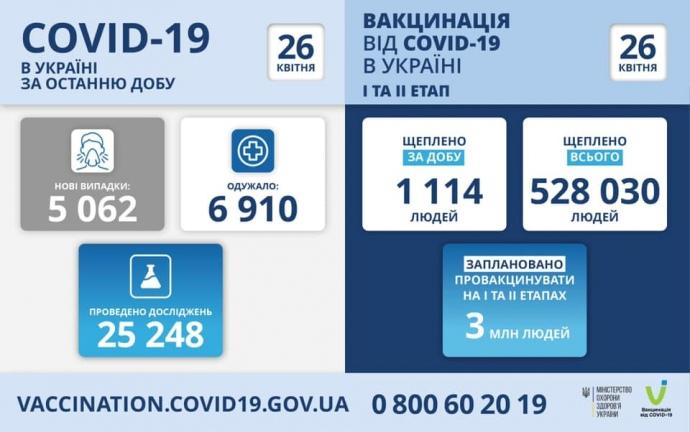 a5597d4-covid-vaccination