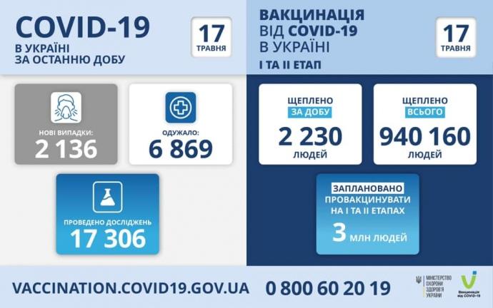 641f20f-covid-vaccination