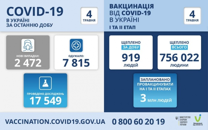 cde1bfb-covid-vaccination