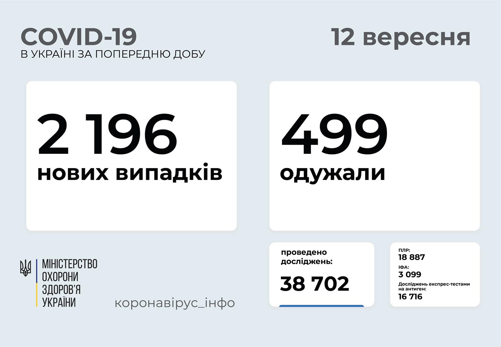 zobrazhennia_viber_2021-09-12_08-24-28-259
