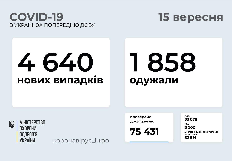 zobrazhennia_viber_2021-09-15_08-24-59-983