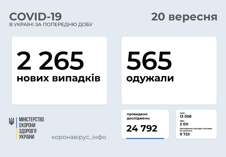 zobrazhennia_viber_2021-09-20_08-22-22-003