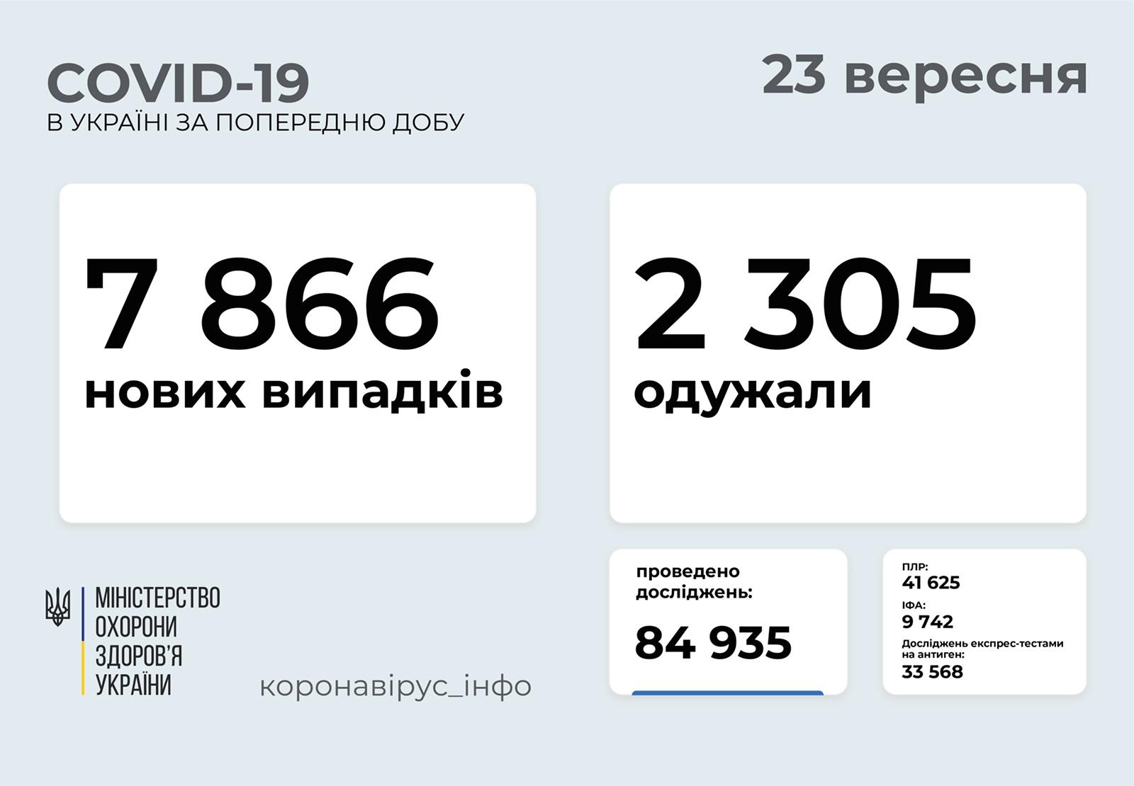 zobrazhennia_viber_2021-09-23_08-27-36-011