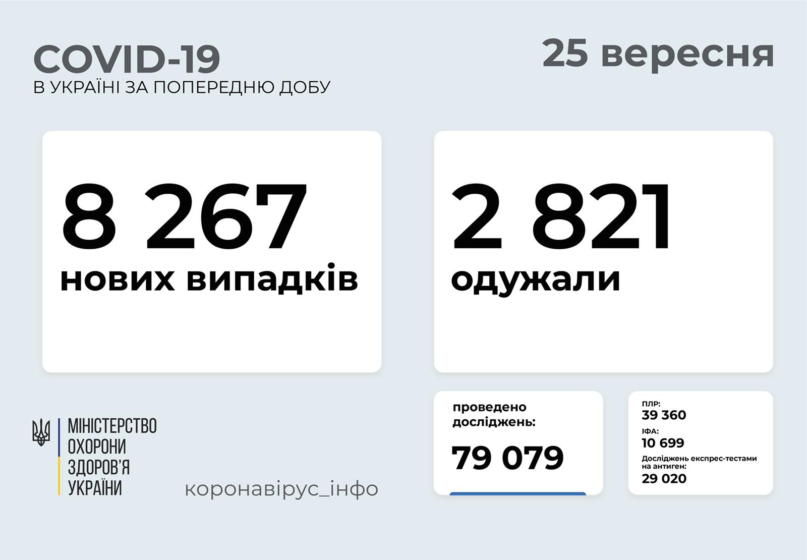 zobrazhennia_viber_2021-09-25_08-31-21-415