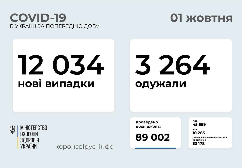 zobrazhennia_viber_2021-10-01_08-21-12-404