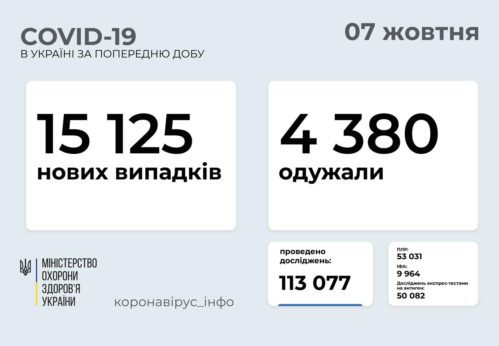zobrazhennia_viber_2021-10-07_08-20-27-918