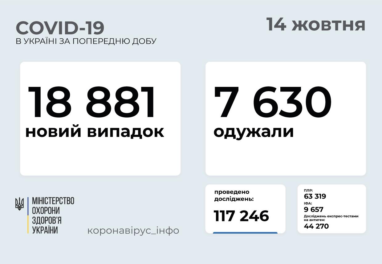 zobrazhennia_viber_2021-10-14_08-26-01-583